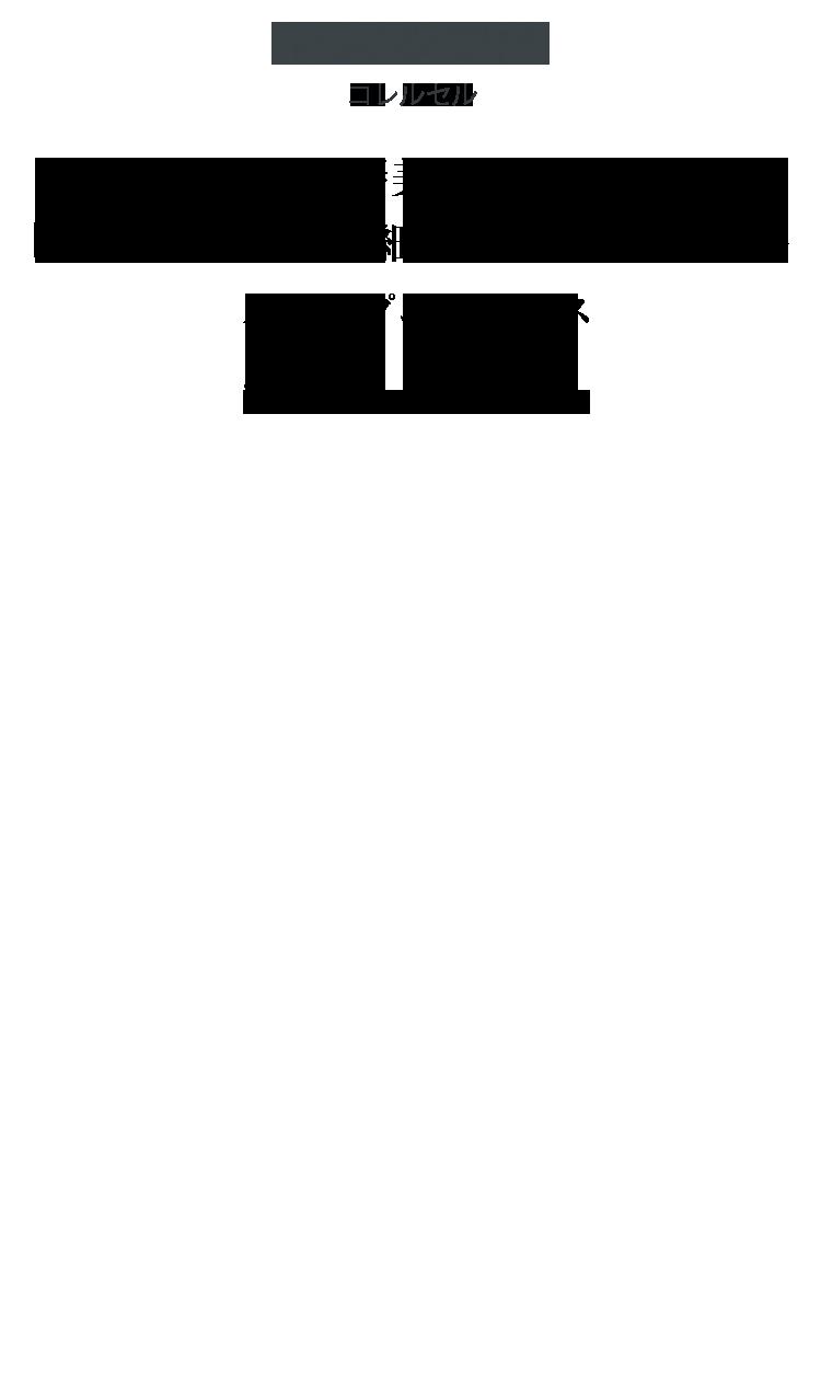 Colerecel(コレルセル)